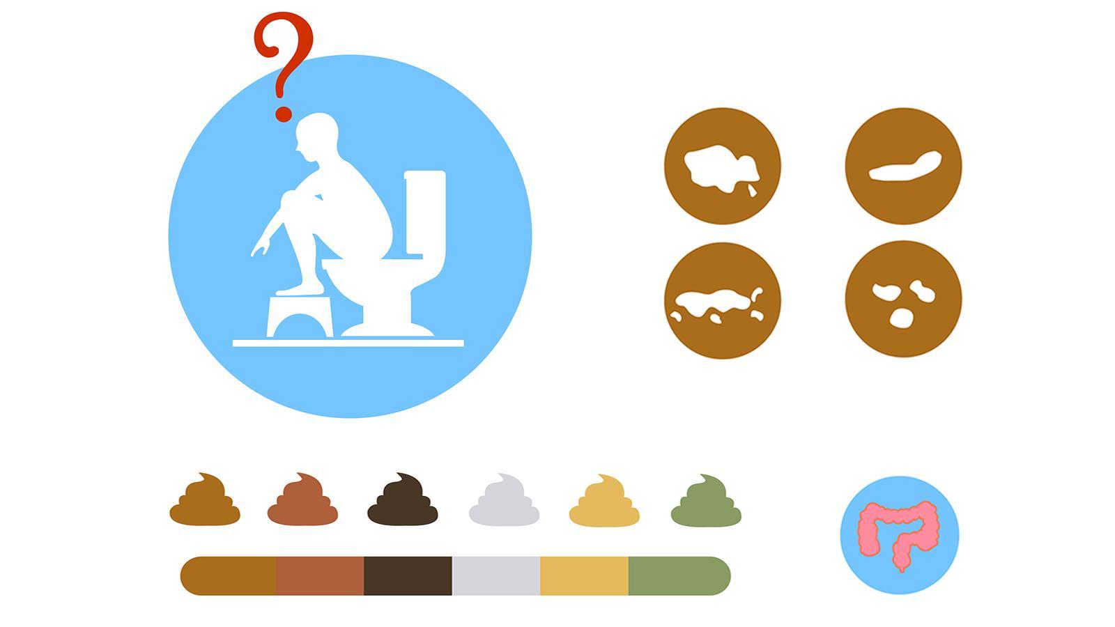 Stuhl Arten Worauf Weist Die Farbe Konsistenz Und Der Geruch Hin